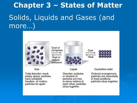 Chapter 3 – States of Matter Solids, Liquids and Gases (and more…)