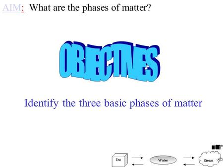 AIMAIM: What are the phases of matter? Identify the three basic phases of matter.