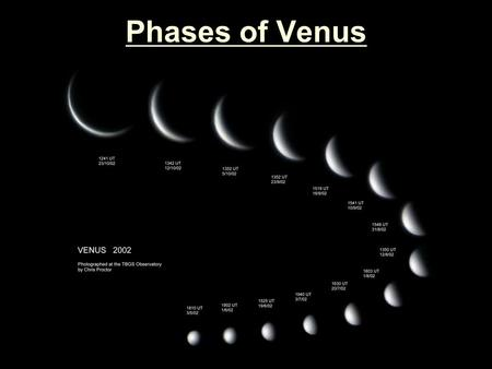 Phases of Venus. Share Question How much more solar energy does Venus receive than the Earth, due to the fact that Venus is 0.72 times as far from the.