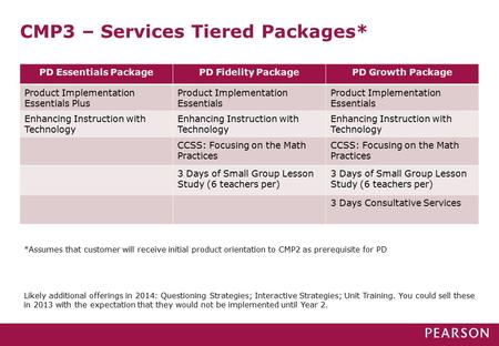 CMP3 – Services Tiered Packages* PD Essentials PackagePD Fidelity PackagePD Growth Package Product Implementation Essentials Plus Product Implementation.