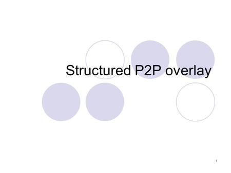 "1 Structured P2P overlay. 2 Outline Introduction Chord  I. Stoica, R. Morris and D. Karger,""Chord: A Scalable Peer-to-peer Lookup Service for Internet."