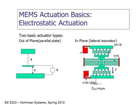 EE 5323 – Nonlinear Systems, Spring 2012 MEMS Actuation Basics: Electrostatic Actuation Two basic actuator types: Out of Plane(parallel plate) In Plane.
