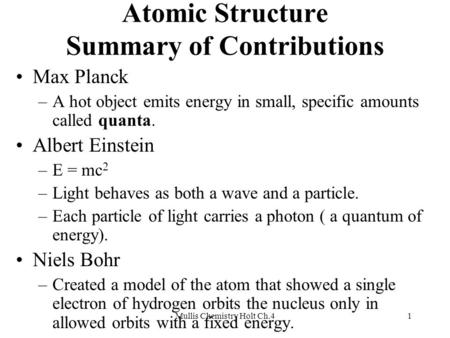 Mullis Chemistry Holt Ch.41 Atomic Structure Summary of Contributions Max Planck –A hot object emits energy in small, specific amounts called quanta. Albert.