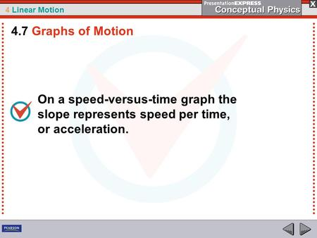 4 Linear Motion On a speed-versus-time graph the slope represents speed per time, or acceleration. 4.7 Graphs of Motion.