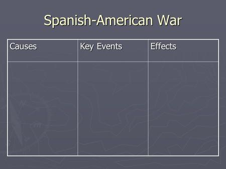 Spanish-American War Causes Key Events Effects. Ethics: Spanish Misrule in Cuba.