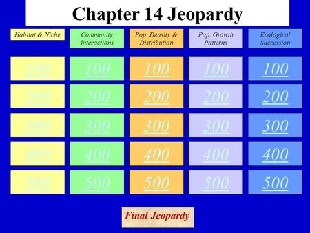 Chapter 14 Jeopardy 100 200 300 400 500 100 200 300 400 500 100 200 300 400 500 100 200 300 400 500 100 200 300 400 500 Habitat & NicheCommunity Interactions.