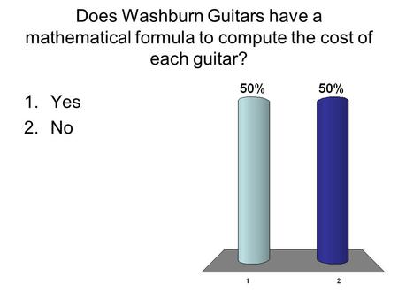 Does Washburn Guitars have a mathematical formula to compute the cost of each guitar? 1.Yes 2.No.