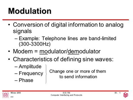 05 - Winter 2005 ECE ECE 766 Computer Interfacing and Protocols 1 Modulation Conversion of digital information to analog signals –Example: Telephone lines.