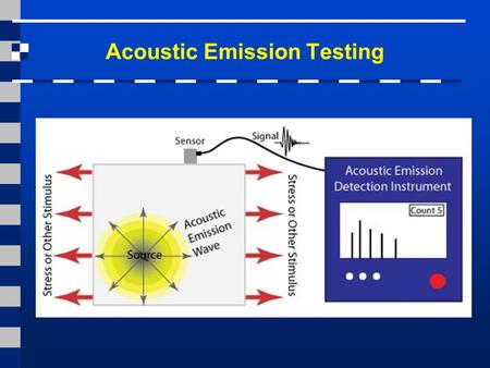 Acoustic Emission Testing. Activity of AE Sources in Structural Loading AE Sources Non-metallic inclusions Cracks Frequency range 100 – 500kHz Activity.
