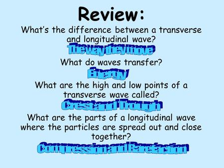 Review: What's the difference between a transverse and longitudinal wave? What do waves transfer? What are the high and low points of a transverse wave.