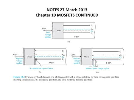 NOTES 27 March 2013 Chapter 10 MOSFETS CONTINUED.