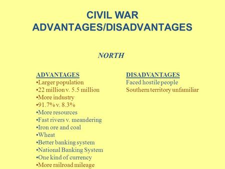 CIVIL WAR ADVANTAGES/DISADVANTAGES NORTH ADVANTAGES Larger population 22 million v. 5.5 million More industry 91.7% v. 8.3% More resources Fast rivers.