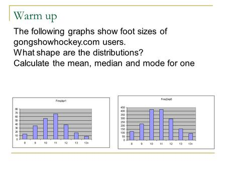 Warm up The following graphs show foot sizes of gongshowhockey.com users. What shape are the distributions? Calculate the mean, median and mode for one.