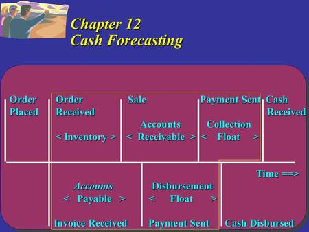 Copyright  2005 by Thomson Learning, Inc. Chapter 12 Cash Forecasting Order Order Sale Payment Sent Cash Placed Received Received Accounts Collection.