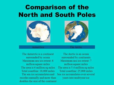 AntarcticaThe Arctic The Antarctic is a continent surrounded by ocean The Arctic is an ocean surrounded by continents Maximum sea ice extent: 8 million.