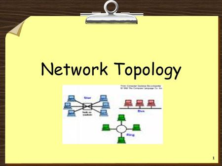 1 Network Topology 2 Introduction 8Physical and Logical Topologies 8Topologies 8Bus 8Ring 8Star 8Extended Star 8Mesh 8Hybrid.