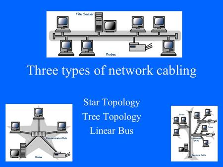 Three types of network cabling Star Topology Tree Topology Linear Bus.