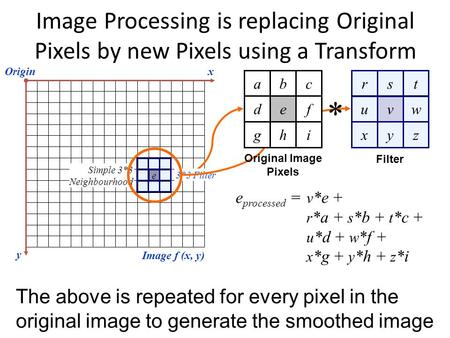 Image Processing is replacing Original Pixels by new Pixels using a Transform rst uvw xyz Origin x y Image f (x, y) e processed = v *e + r *a + s *b +