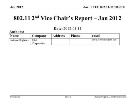 Doc.: IEEE 802.11-11/0038r0 Submission Jan 2012 Adrian Stephens, Intel CorporationSlide 1 802.11 2 nd Vice Chair's Report – Jan 2012 Date: 2012-01-11 Authors: