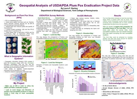 Figure 4 – Elevation Histogram Histogram of Positive and Susceptible location's Elevation Geospatial Analysis of USDA/PDA Plum Pox Eradication Project.