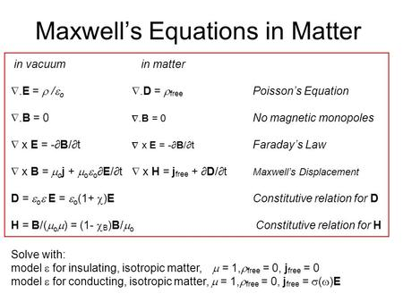 Maxwell's Equations in Matter in vacuum in matter .E =  /  o .D =  free Poisson's Equation .B = 0 .B = 0 No magnetic monopoles  x E = -∂B/∂t 