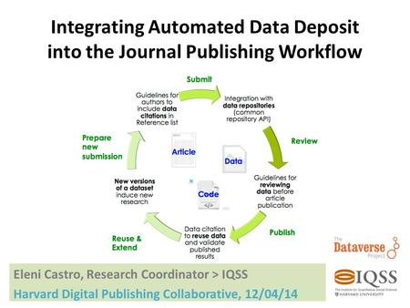 Integrating Automated Data Deposit into the Journal Publishing Workflow Eleni Castro, Research Coordinator > IQSS Harvard Digital Publishing Collaborative,