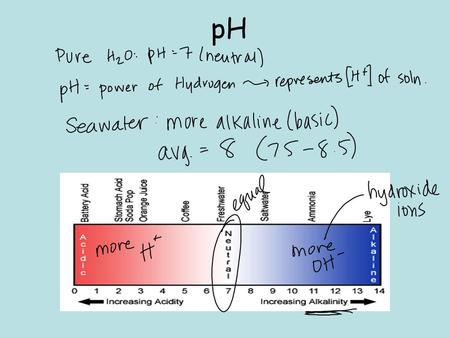 PH. Each change in pH really means… Water pH Lab.