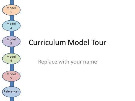 Curriculum Model Tour Replace with your name Model 1 Model 2 Model 4 Model 3 Model 5 References.