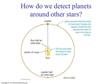 Copyright © 2012 Pearson Education, Inc. How do we detect planets around other stars?