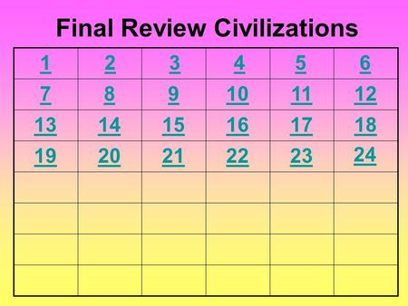 6 789101112 131415161718 1920212223 Final Review Civilizations 54321 24.
