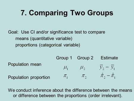 demonstrate the initial steps of a nonparametric test that are qualitative.