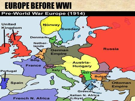 "EUROPE BEFORE WWI. EUROPE AFTER WWI REASONS FOR THE RISE OF ""TOTALITARIAN"" DICTATORS Treaty of Versailles Weimar Republic Economic Problems Great Depression."