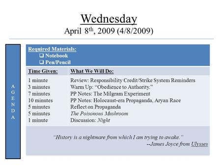 Quote Wednesday April 8 th, 2009 (4/8/2009) Required Materials:  Notebook  Pen/Pencil Time Given:What We Will Do: 1 minute 3 minutes 7 minutes 10 minutes.