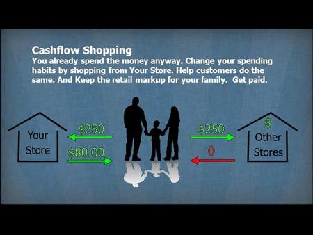 Your Store Other Stores Cashflow Shopping You already spend the money anyway. Change your spending habits by shopping from Your Store. Help customers do.