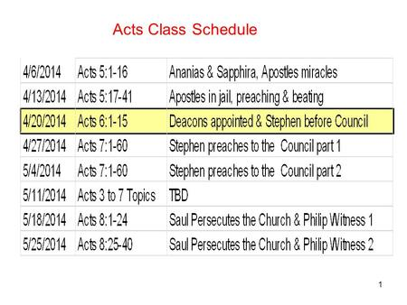 1 Acts Class Schedule. 2 Acts 6:1-15 Deacons are appointed – Acts 6:1- 6 Summary of God's work in Jerusalem – Acts 6:7 Stephen is brought before the Council*