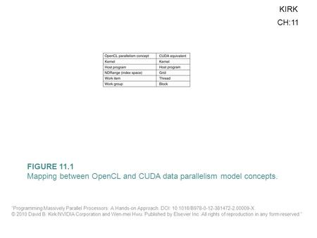 "FIGURE 11.1 Mapping between OpenCL and CUDA data parallelism model concepts. KIRK CH:11 ""Programming Massively Parallel Processors: A Hands-on Approach."