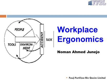 Workplace Ergonomics Noman Ahmed Junejo  Fauji Fertilizer Bin Qasim Limited.