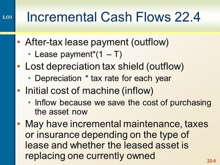 22-0 Incremental Cash Flows 22.4 After-tax lease payment (outflow) Lease payment*(1 – T) Lost depreciation tax shield (outflow) Depreciation * tax rate.