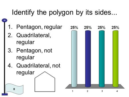Identify the polygon by its sides... 1.Pentagon, regular 2.Quadrilateral, regular 3.Pentagon, not regular 4.Quadrilateral, not regular 0 30.