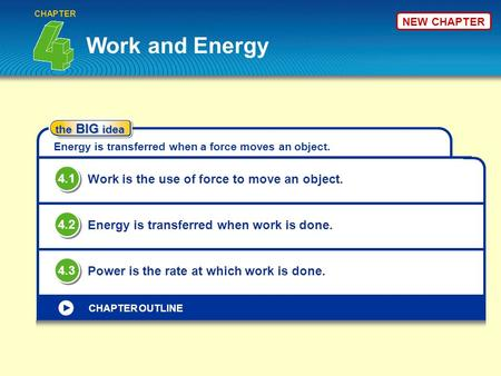 The BIG idea Energy is transferred when a force moves an object. Work and Energy Work is the use of force to move an object. 4.1 Energy is transferred.