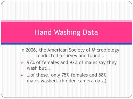 In 2006, the American Society of Microbiology conducted a survey and found…  97% of females and 92% of males say they wash but…  …of these, only 75%