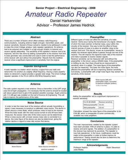 Senior Project – Electrical Engineering - 2008 Amateur Radio Repeater Daniel Harkenrider Advisor – Professor James Hedrick Abstract There are a number.