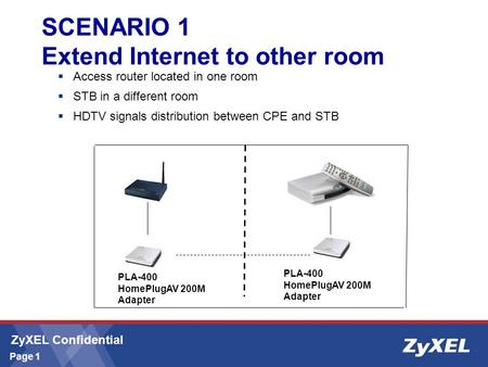 ZyXEL Confidential Page 1 SCENARIO 1 Extend Internet to other room  Access router located in one room  STB in a different room  HDTV signals distribution.