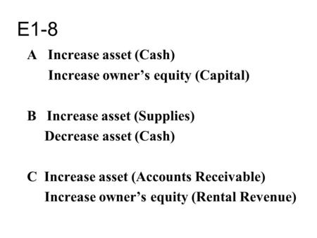 E1-8 A Increase asset (Cash) Increase owner's equity (Capital) B Increase asset (Supplies) Decrease asset (Cash) C Increase asset (Accounts Receivable)