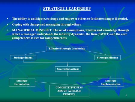 1 STRATEGIC LEADERSHIP The ability to anticipate, envisage and empower others to facilitate changes if needed. Coping with change and managing through.