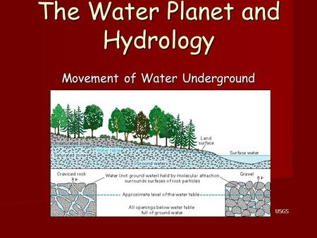 The Water Planet and Hydrology Movement of Water Underground USGS.