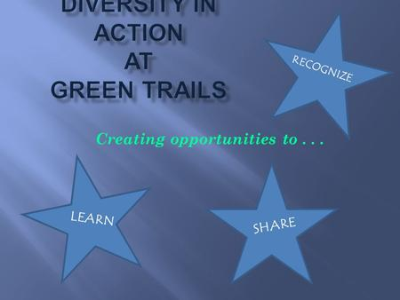 Creating opportunities to... LEARN SHARE RECOGNIZE.