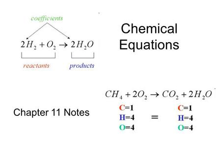 "Chemical Equations Chapter 11 Notes. Balanced Equation 2 NaCl + F 2  2 NaF + Cl 2 ReactantsProducts Yields is the ""equals"" Coefficient used to balance."