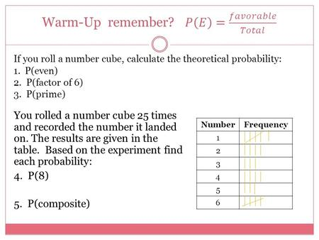If you roll a number cube, calculate the theoretical probability: 1. P(even) 2. P(factor of 6) 3. P(prime) You rolled a number cube 25 times and recorded.
