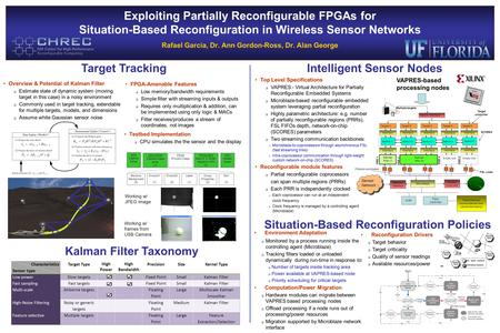 Exploiting Partially Reconfigurable FPGAs for Situation-Based Reconfiguration in Wireless Sensor Networks Rafael Garcia, Dr. Ann Gordon-Ross, Dr. Alan.